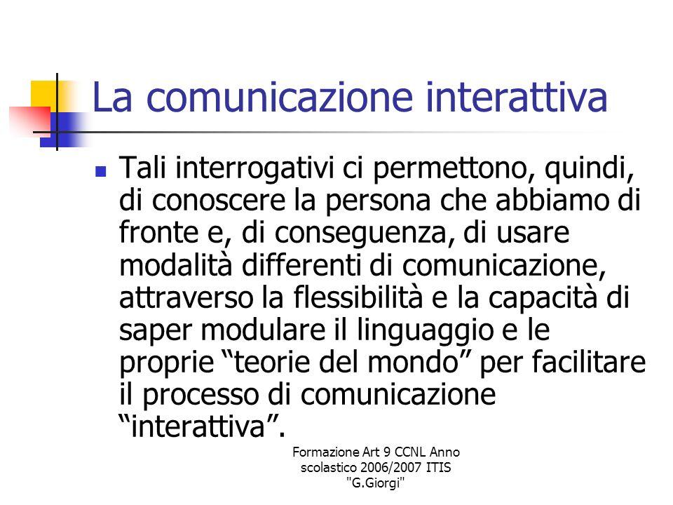 Formazione Art 9 CCNL Anno scolastico 2006/2007 ITIS G.Giorgi La didattica cognitivista La didattica diventa cognitivista quando si presenta come mediazione, come relazione di aiuto allinterno di un rapporto che vede come protagonisti linsegnante e lallievo.