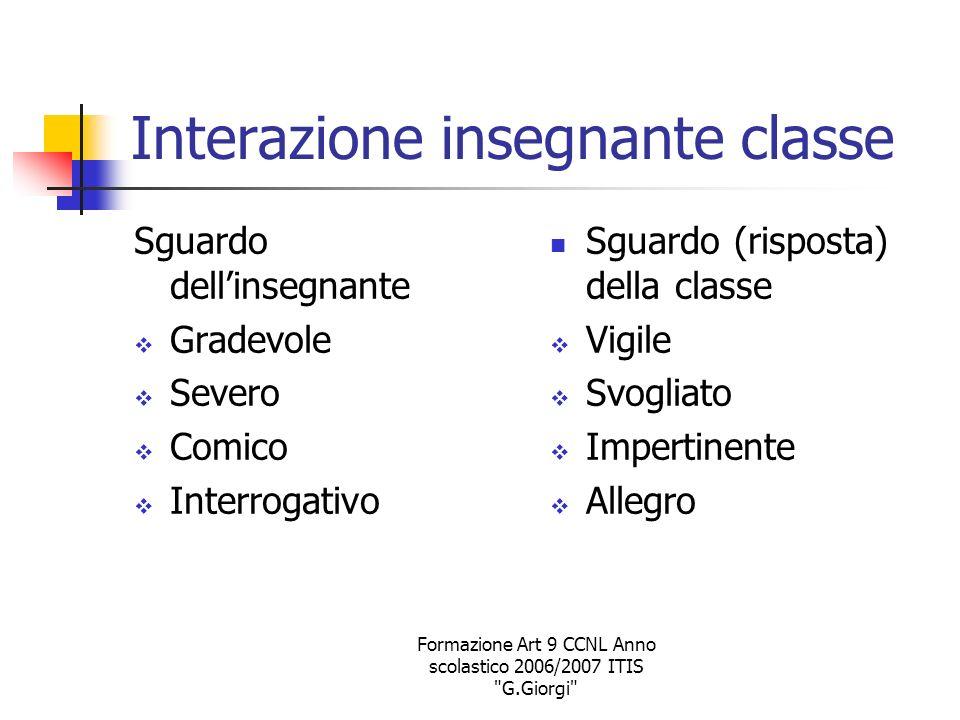 Formazione Art 9 CCNL Anno scolastico 2006/2007 ITIS G.Giorgi Gli stili cognitivi Nella prassi didattica, è importante che linsegnante conosca il proprio stile di insegnamento per poter modulare gli interventi didattici sugli stili cognitivi degli alunni.