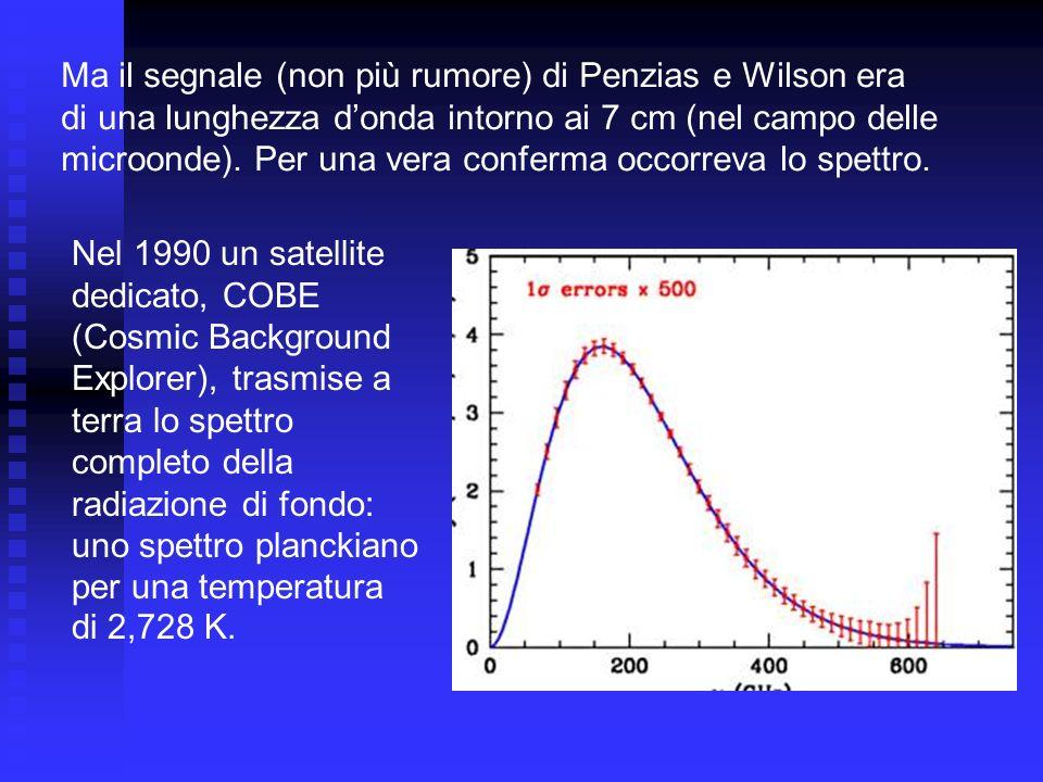 Ma il segnale (non più rumore) di Penzias e Wilson era di una lunghezza donda intorno ai 7 cm (nel campo delle microonde). Per una vera conferma occor