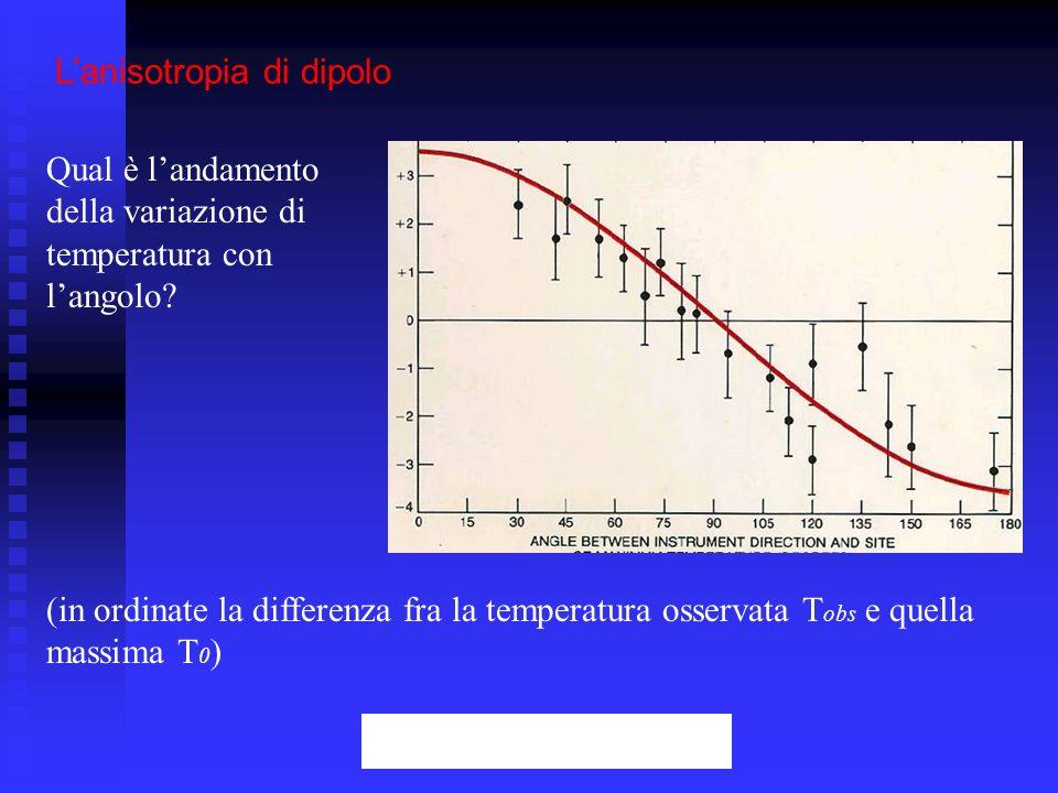 (in ordinate la differenza fra la temperatura osservata T obs e quella massima T 0 ) Qual è landamento della variazione di temperatura con langolo? La