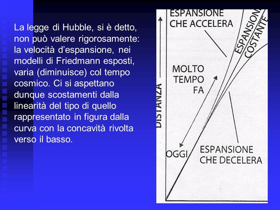 La legge di Hubble, si è detto, non può valere rigorosamente: la velocità despansione, nei modelli di Friedmann esposti, varia (diminuisce) col tempo