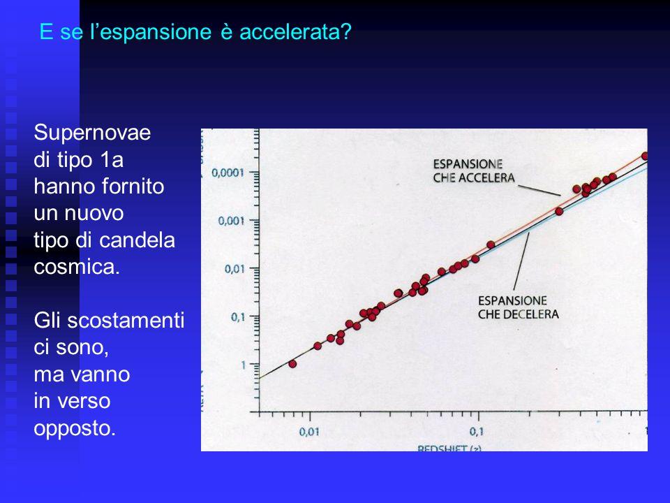 E se lespansione è accelerata? Supernovae di tipo 1a hanno fornito un nuovo tipo di candela cosmica. Gli scostamenti ci sono, ma vanno in verso oppost