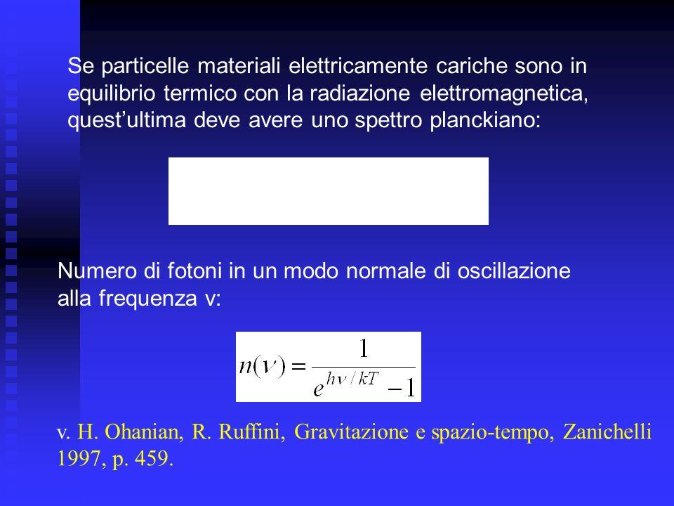 Se particelle materiali elettricamente cariche sono in equilibrio termico con la radiazione elettromagnetica, questultima deve avere uno spettro planc