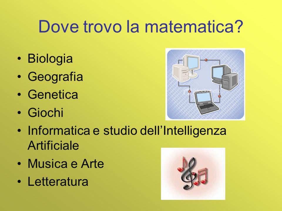 Dove trovo la matematica? Biologia Geografia Genetica Giochi Informatica e studio dellIntelligenza Artificiale Musica e Arte Letteratura