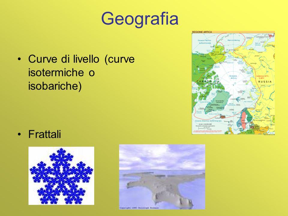 Geografia Curve di livello (curve isotermiche o isobariche) Frattali