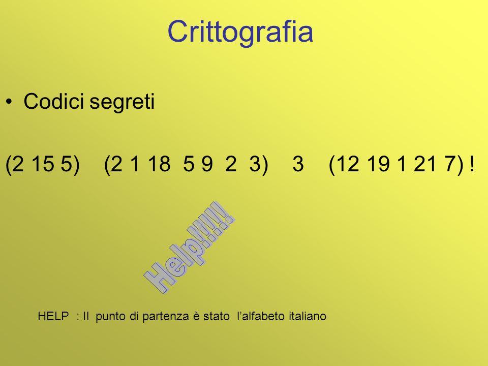 Crittografia Codici segreti (2 15 5) (2 1 18 5 9 2 3) 3 (12 19 1 21 7) ! HELP : Il punto di partenza è stato lalfabeto italiano