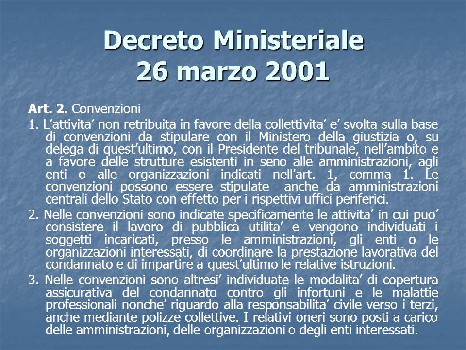 Decreto Ministeriale 26 marzo 2001 Art. 2. Convenzioni 1. Lattivita non retribuita in favore della collettivita e svolta sulla base di convenzioni da
