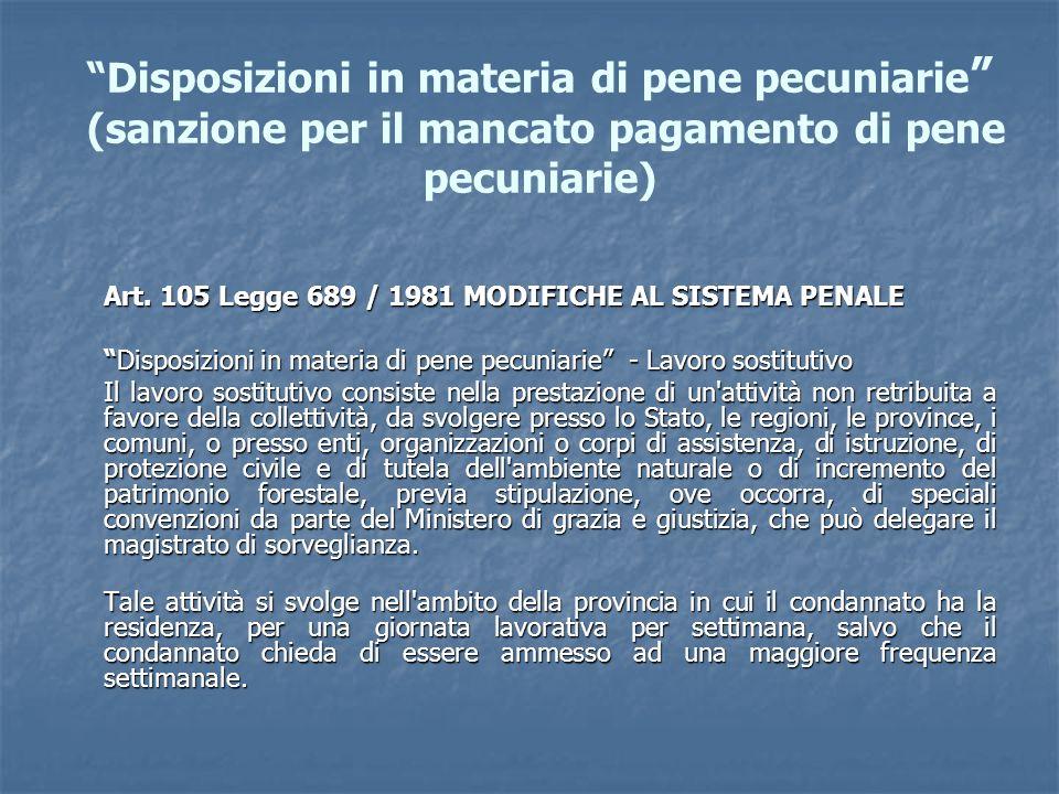 Disposizioni in materia di pene pecuniarie (sanzione per il mancato pagamento di pene pecuniarie) Art. 105 Legge 689 / 1981 MODIFICHE AL SISTEMA PENAL