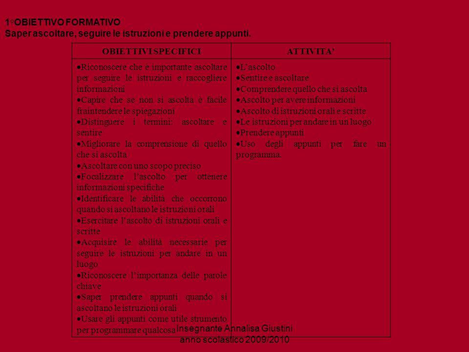 Insegnante Annalisa Giustini anno scolastico 2009/2010 2° OBIETTIVO FORMATIVO Sapersi organizzare OBIETTIVI SPECIFICIATTIVITA Capire il significato e limportanza di fare un programma Capire che per programmare bisogna calcolare bene il tempo e i materiali che occorrono Identificare gli elementi che costituiscono un ambiente adatto per studiare Identificare i potenziali problemi di un ambiente disorganizzato Conoscere i modi fondamentali per organizzare e tenere in ordine il banco e il materiale scolastico Valutare il metodo per un uso corretto del diario Valutare le proprie abilità di organizzazione del proprio tempo Usare le strategie per utilizzare al massimo un luogo di studio o di lavoro Conoscere i metodi per recuperare il lavoro scolastico Perché è utile programmare Organizzare la stanza dove si studia Tenere in ordine il banco e il materiale scolastico Uso del diario scolastico Organizzazione del proprio tempo Scelta del luogo dove studiare Il recupero del lavoro scolastico quando si manca da scuola