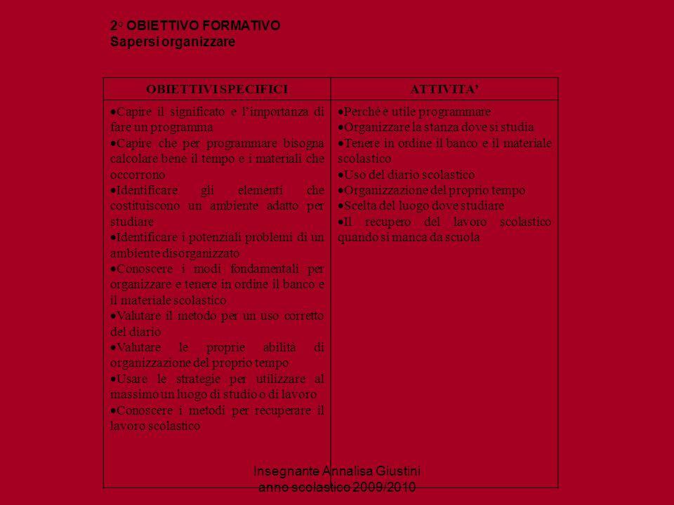 Insegnante Annalisa Giustini anno scolastico 2009/2010 3° OBIETTIVO FORMATIVO SAPER USARE I LIBRI DI TESTO OBIETTIVI SPECIFICIATTIVITA Identificare e confrontare diversi tipi di libri di testo Scorrere i libri di testo per vedere la posizione dei titoli, delle parti del libro e altre caratteristiche Confrontare i capitoli di un libro di testo e riconoscere le varie caratteristiche: il titolo, le fotografie, le tabelle e gli argomenti principali Leggere attentamente il capitolo di un libro Trasformare i titoli dei capitoli in domande e leggere le informazioni per trovare le risposte Usare gli aiuti grafici per comprendere meglio le informazioni nel libro Identificare lidea principale del testo Identificare le parole chiave del testo Cercare le parole di difficile comprensione in un glossario, ai margini del testo o in un dizionario Cercare gli elementi motivazionali e mnestici Saper adattare il testo sulla base del proprio stile cognitivo Scorrere un libro di testo Scorrere il capitolo di un libro di testo Leggere il capitolo e relativa comprensione Utilizzo di fotografie, grafici, tabelle, schemi e mappe Analisi del testo Costruzione di mappe concettuali, tabelle, schemi e grafici sulla base di parole – chiave individuate
