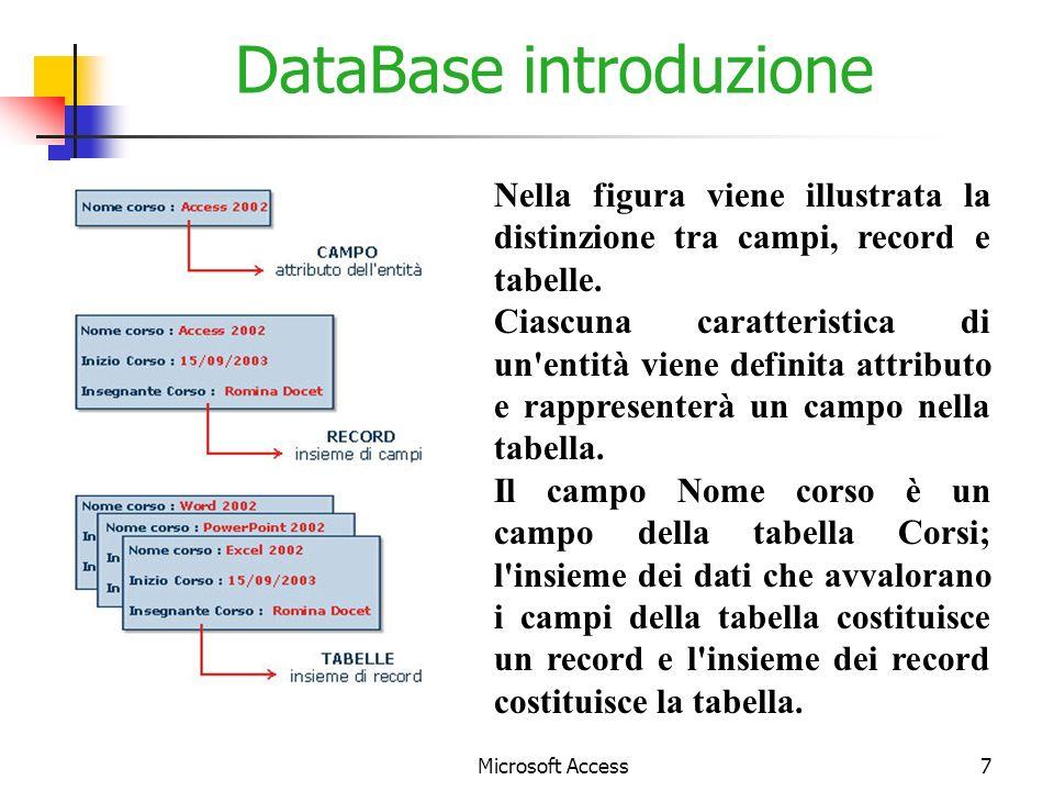 Microsoft Access7 DataBase introduzione Nella figura viene illustrata la distinzione tra campi, record e tabelle.