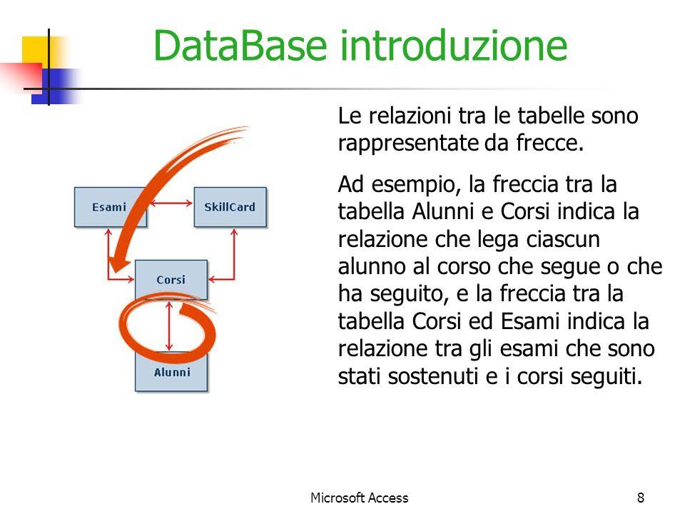 Microsoft Access8 DataBase introduzione Le relazioni tra le tabelle sono rappresentate da frecce.