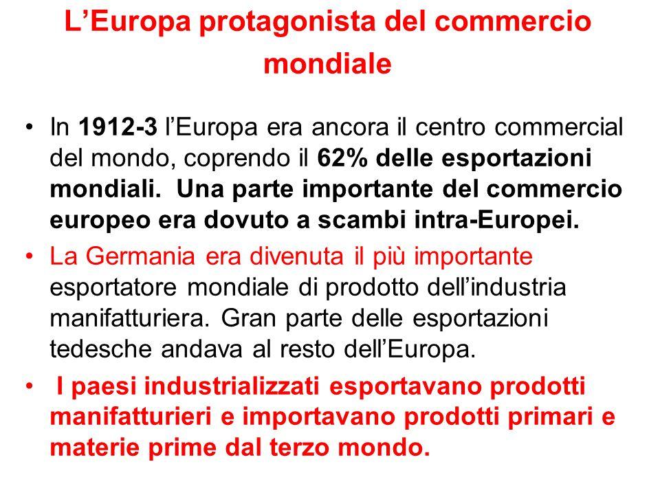 Il ruolo della Gran Bretagna nel commercio mondiale La Gran Bretagna dominava leconomia mondiale grazie a un sistema di scambi per cui era una importatrice netta di beni industriali, che comprava dai paesi industrializzati.