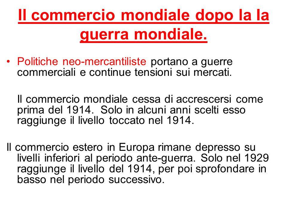 Il sistema monetario internazionale negli anni Venti.