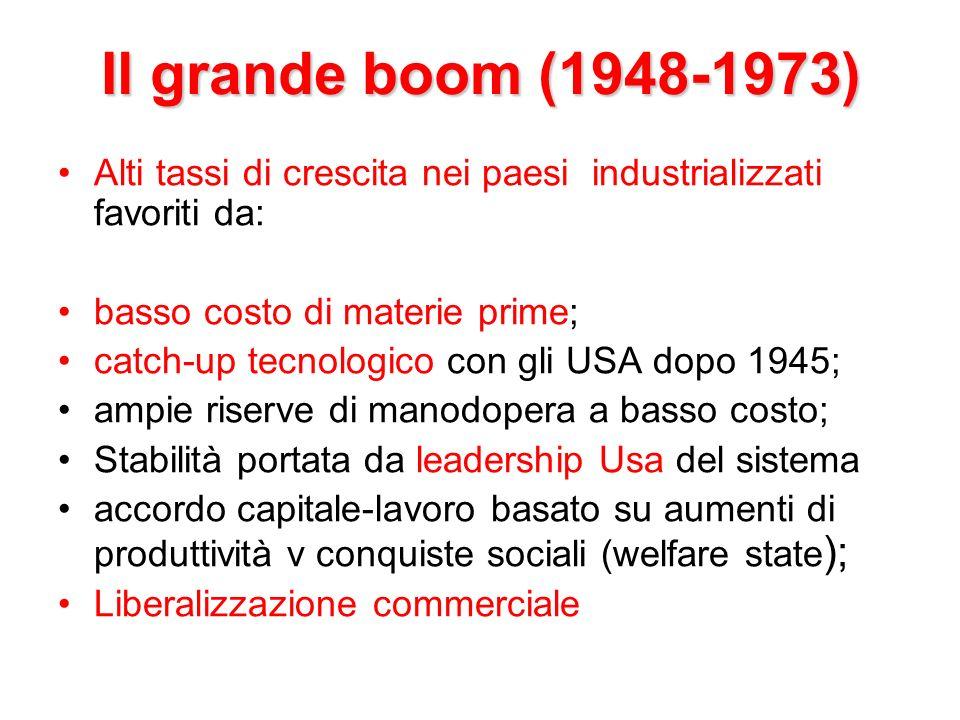Il grande boom (1948-1973) Alti tassi di crescita nei paesi industrializzati favoriti da: basso costo di materie prime; catch-up tecnologico con gli U