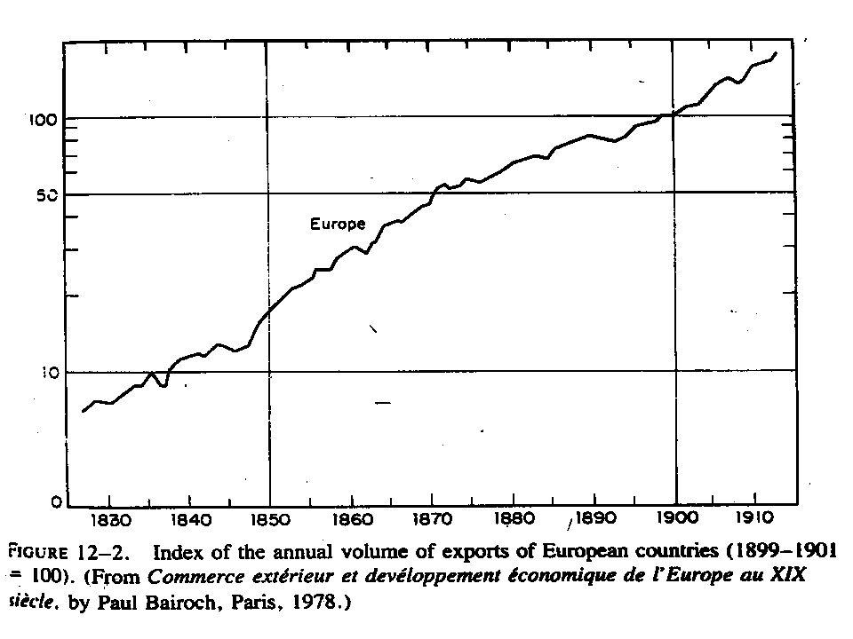Politiche commerciali in Europa: il xix secolo Già allinizio del secolo XIX la Gran Bretagna era il più liberale fra i paesi europei, dal punto di vista sia politico che economico.