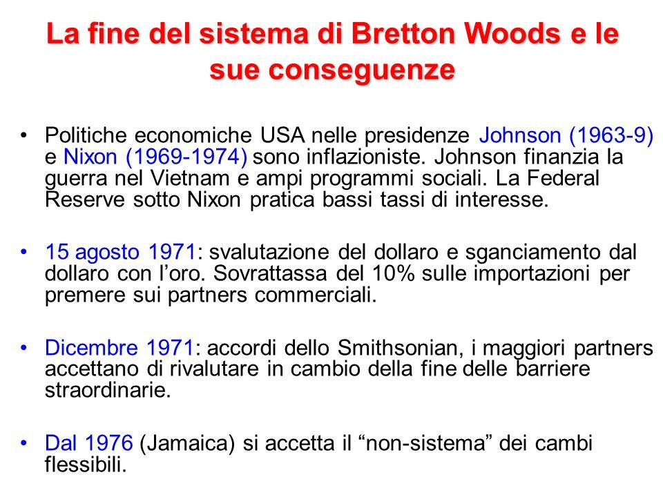 La stagflazione degli anni 1970 Crisi petrolifera (1973).