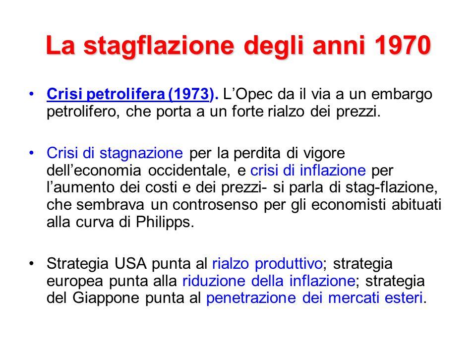 La stagflazione degli anni 1970 Crisi petrolifera (1973). LOpec da il via a un embargo petrolifero, che porta a un forte rialzo dei prezzi. Crisi di s
