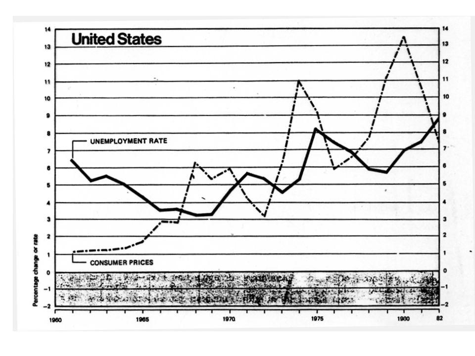 La transizione verso leconomia globale: la rivoluzione finanziaria degli anni 1970 Si crea un mercato finanziario internazionale: con il mercato delleurodollaro e con lespansione allestero delle banche americane.