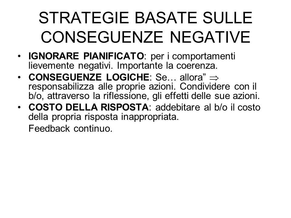 STRATEGIE BASATE SULLE CONSEGUENZE NEGATIVE IGNORARE PIANIFICATO: per i comportamenti lievemente negativi. Importante la coerenza. CONSEGUENZE LOGICHE