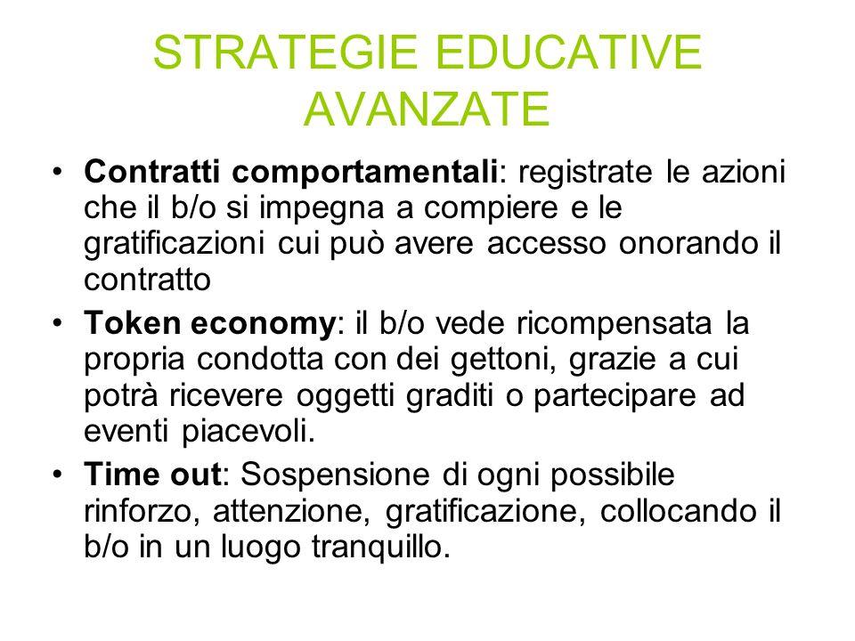 STRATEGIE EDUCATIVE AVANZATE Contratti comportamentali: registrate le azioni che il b/o si impegna a compiere e le gratificazioni cui può avere access