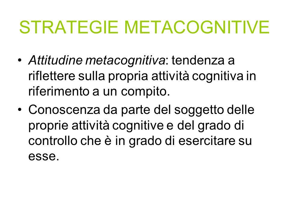 STRATEGIE METACOGNITIVE Attitudine metacognitiva: tendenza a riflettere sulla propria attività cognitiva in riferimento a un compito. Conoscenza da pa