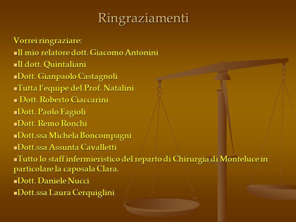 Ringraziamenti Vorrei ringraziare: Il mio relatore dott. Giacomo Antonini Il mio relatore dott. Giacomo Antonini Il dott. Quintaliani Il dott. Quintal