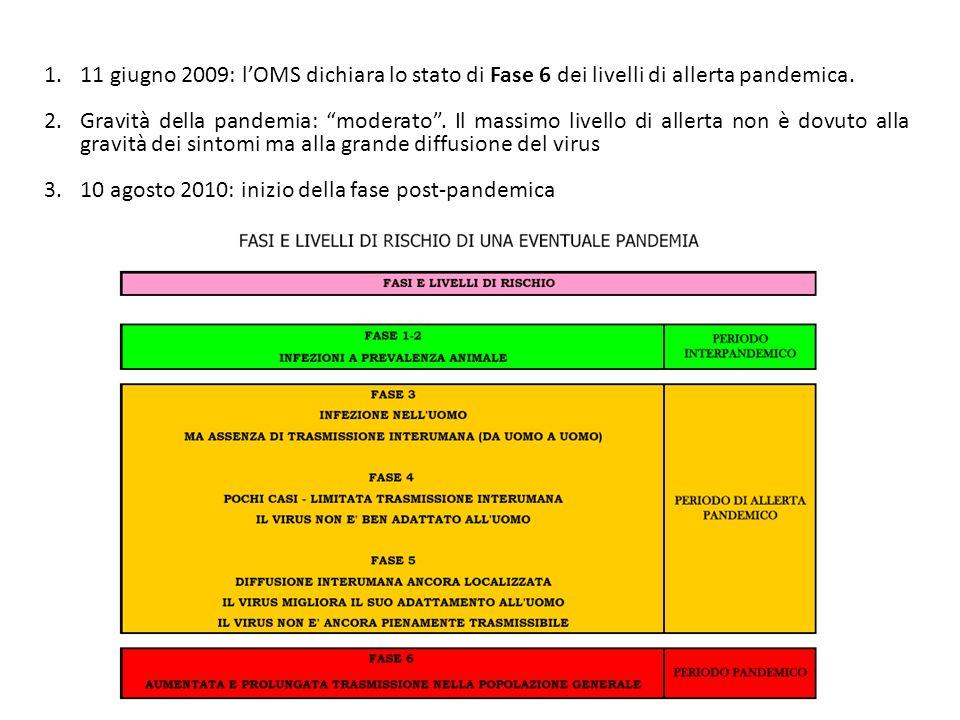 1.11 giugno 2009: lOMS dichiara lo stato di Fase 6 dei livelli di allerta pandemica. 2.Gravità della pandemia: moderato. Il massimo livello di allerta