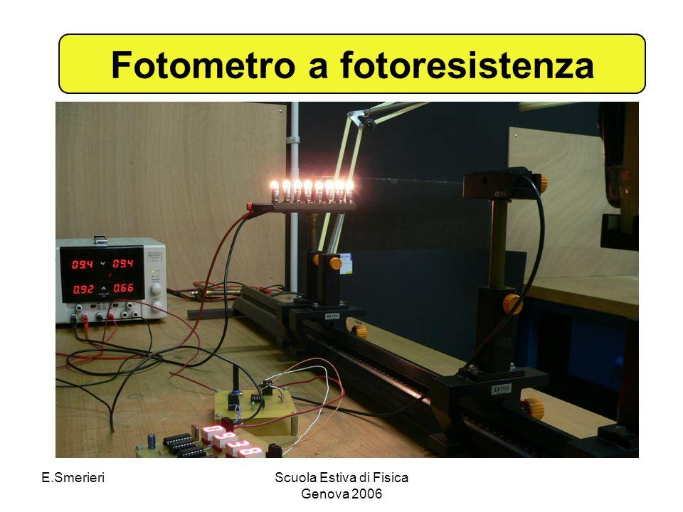 Scuola Estiva di Fisica Genova 2006 Schema a blocchi del fotometro Fotoresistenza Generatore di onda quadra Frequenzimetro FOTORESISTENZA : cambia il valore della resistenza in base allintensità luminosa che la colpisce GENERATORE DI ONDA QUADRA : cambia la frequenza del segnale ad onda quadra che esso genera in base al valore della resistenza offerta dalla fotoresistenza FREQUENZIMETRO : misura la frequenza del segnale ad onda quadra
