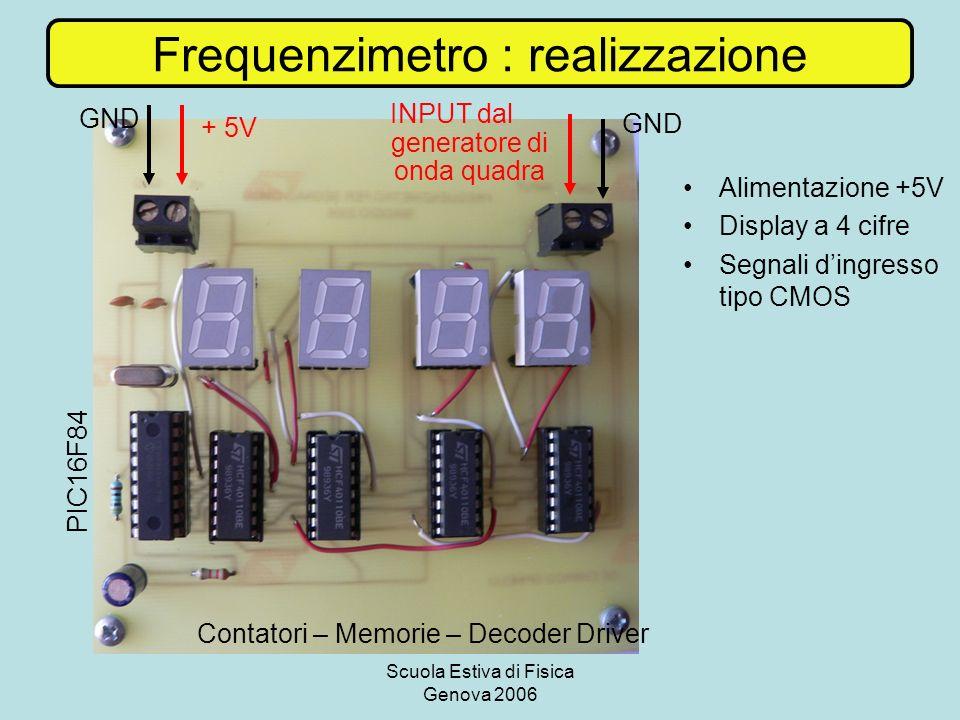Scuola Estiva di Fisica Genova 2006 Frequenzimetro : realizzazione Alimentazione +5V Display a 4 cifre Segnali dingresso tipo CMOS GND + 5V INPUT dal generatore di onda quadra Contatori – Memorie – Decoder Driver PIC16F84