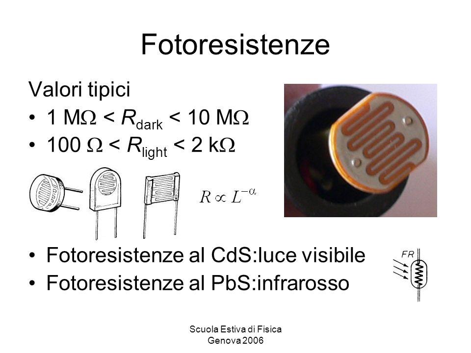 Scuola Estiva di Fisica Genova 2006 Valori tipici 1 M < R dark < 10 M 100 < R light < 2 k Fotoresistenze al CdS:luce visibile Fotoresistenze al PbS:infrarosso Fotoresistenze