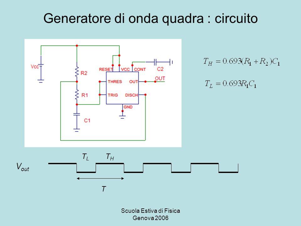 Scuola Estiva di Fisica Genova 2006 Generatore di onda quadra : circuito V out TLTL THTH T
