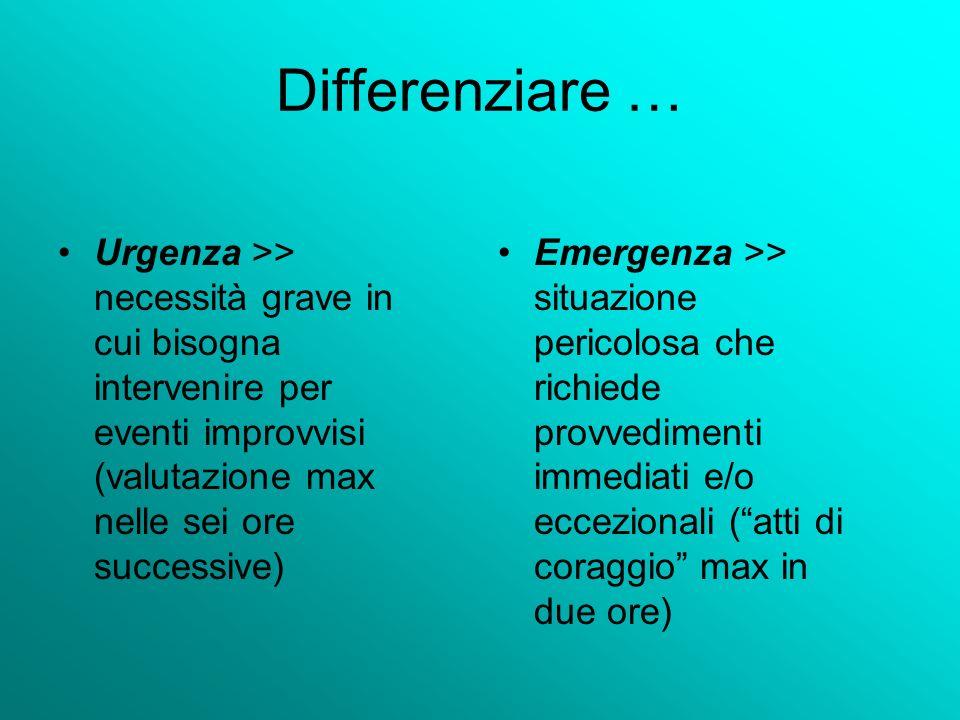 Differenziare … Urgenza >> necessità grave in cui bisogna intervenire per eventi improvvisi (valutazione max nelle sei ore successive) Emergenza >> si