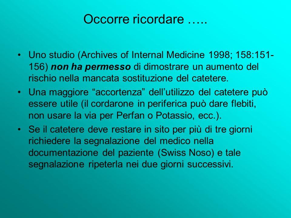 Occorre ricordare ….. Uno studio (Archives of Internal Medicine 1998; 158:151- 156) non ha permesso di dimostrare un aumento del rischio nella mancata