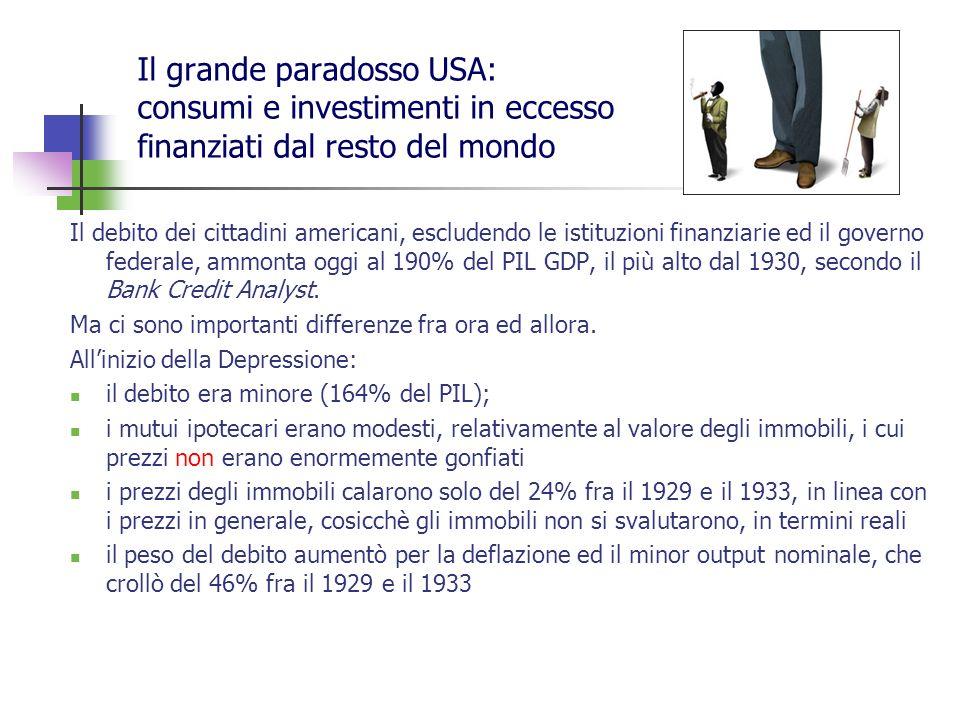 Il grande paradosso USA: consumi e investimenti in eccesso finanziati dal resto del mondo Il debito dei cittadini americani, escludendo le istituzioni finanziarie ed il governo federale, ammonta oggi al 190% del PIL GDP, il più alto dal 1930, secondo il Bank Credit Analyst.