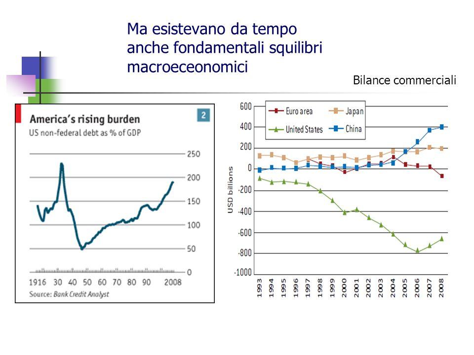Ma esistevano da tempo anche fondamentali squilibri macroeceonomici Bilance commerciali