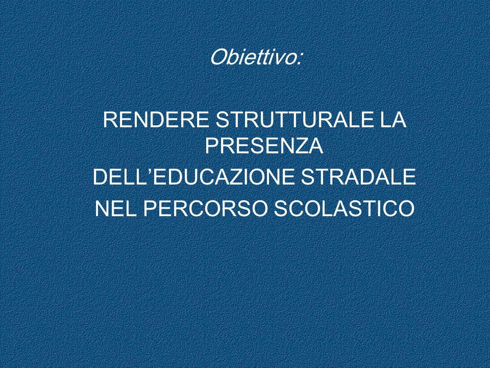 Finora, nella scuola … scarso coinvolgimento… eterogeneità delle proposte… scarsa valutabilità…