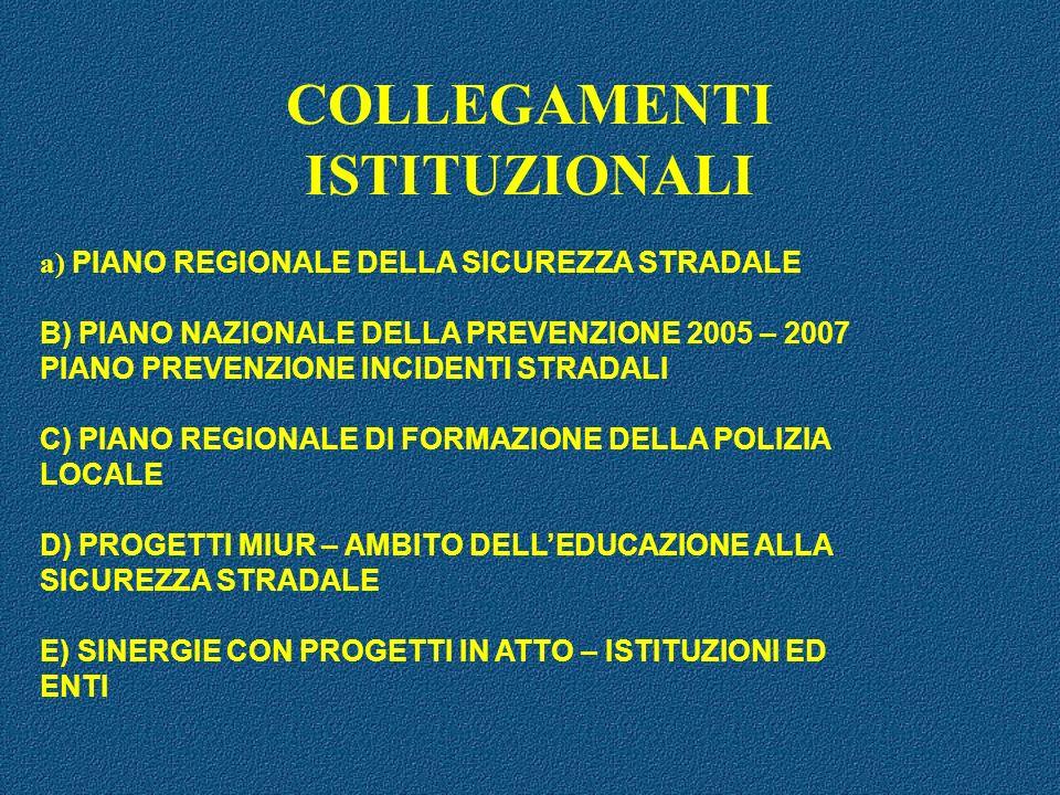 IL CRESS Coordinamento Regionale Educazione alla Sicurezza Stradale Il protocollo prevede listituzione di un gruppo di lavoro interistituzionale forma