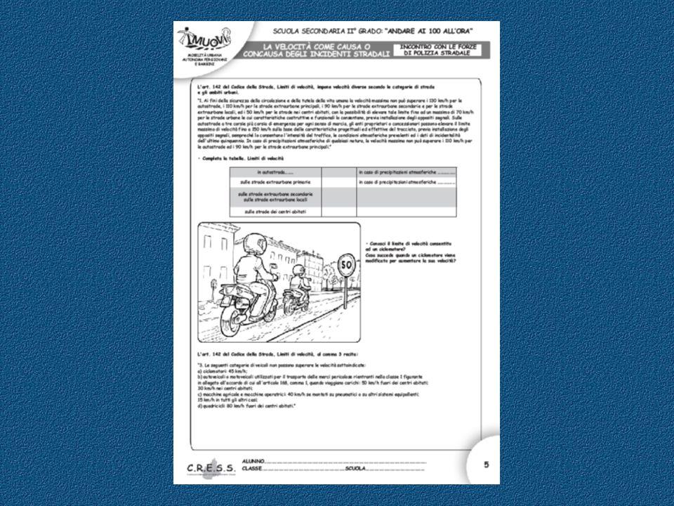 SCHEDA DI SOTTOPROGETTO materiali informativi sui temi trattati dagli esperti - Schedario didattico da inserire nel quaderno personale dello studente.