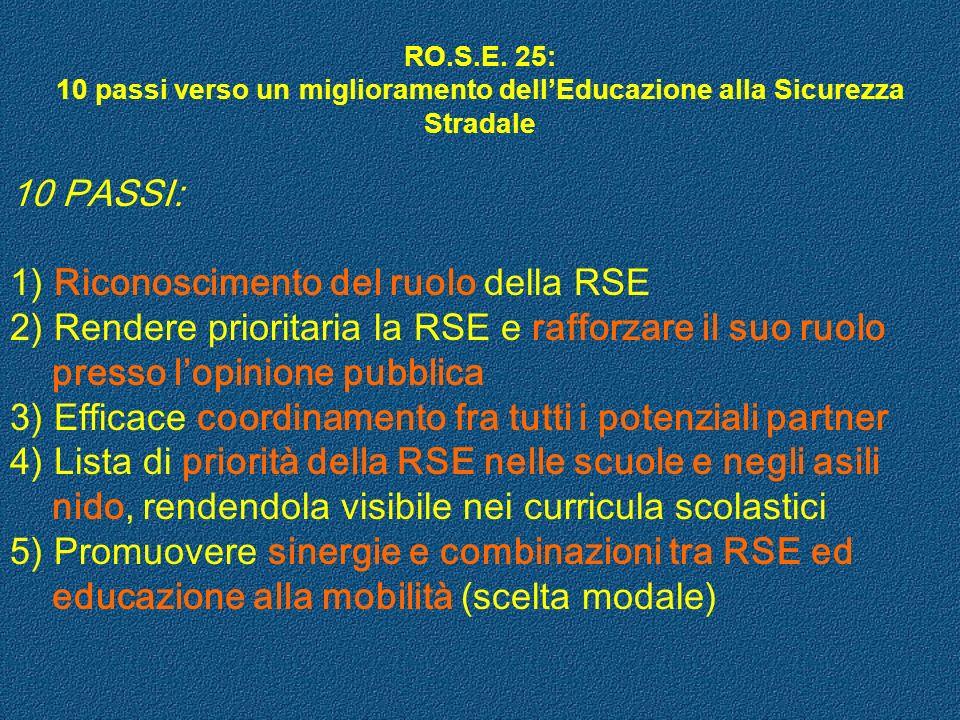 DALL UNIONE EUROPEA: Progetto RO.S.E. 25 ROad Safety Education in all 25 EU Countries Rassegna di buone pratiche in RSE dotate di un sistema di valuta