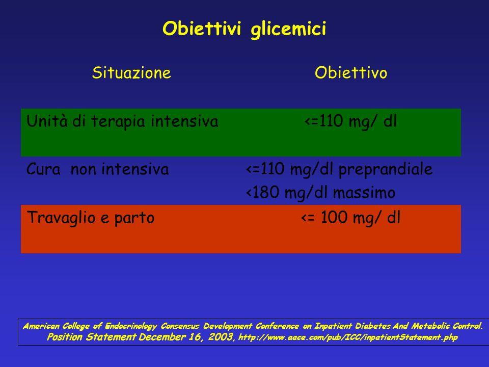 BIGUANIDI (METFORMINA): controindicazione assoluta in occasione di coronarografia e PTCA ( uso di mdc); in presenza di IRC per la comparsa di ac. Latt