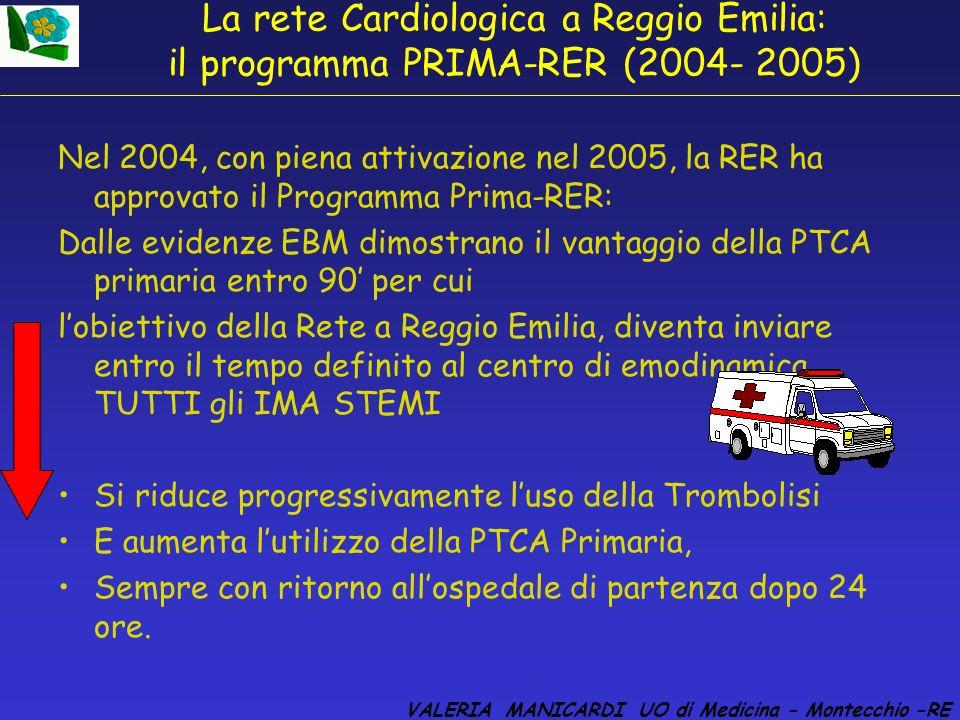 PTCA :2000-2002 eseguita in 397/1634 paz (24,2%) Controlli 17,6% - Diabetici 26% Χ 2 = 3,29 P = 0,347 ns VALERIA MANICARDI UO di Medicina - Montecchio