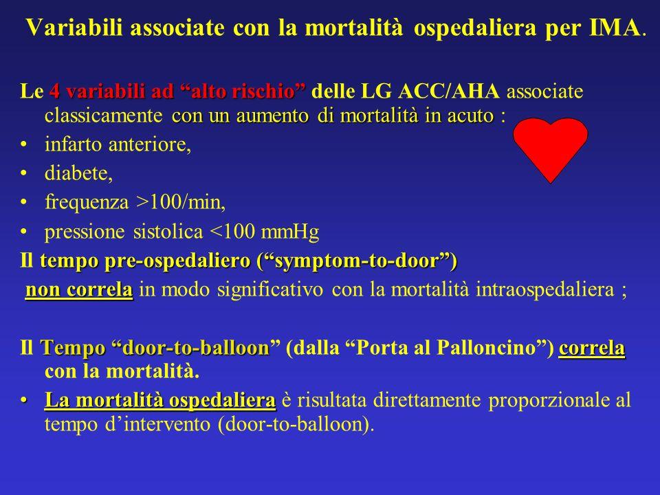La rete Cardiologica a Reggio Emilia: il programma PRIMA-RER (2004- 2005) Nel 2004, con piena attivazione nel 2005, la RER ha approvato il Programma P