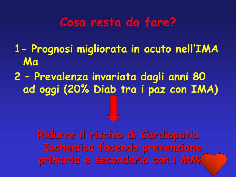 V. MANICARDI UO di Medicina - Montecchio -RE Ruolo della RETE: Il modello organizzativo provinciale, che garantisce la tempestività dellintervento ter