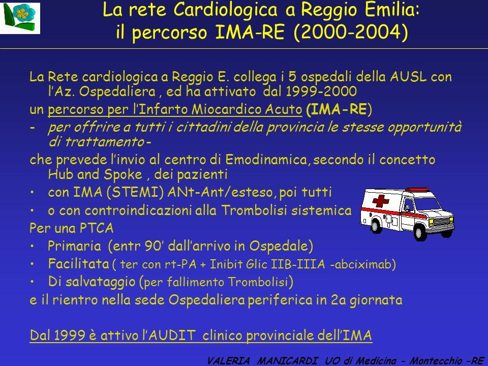 La rete Cardiologica a Reggio Emilia: il percorso IMA-RE (2000-2004) La Rete cardiologica a Reggio E.