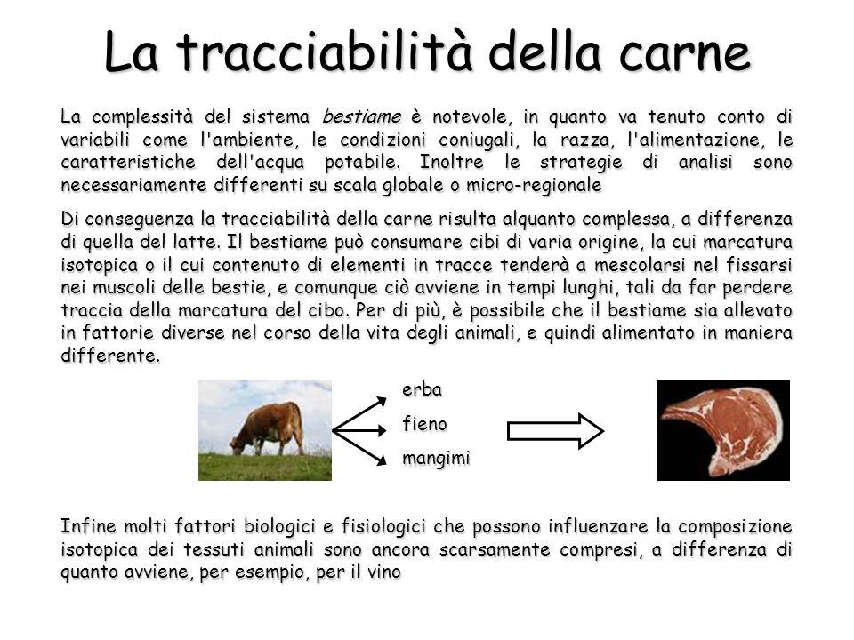 La tracciabilità della carne La complessità del sistema bestiame è notevole, in quanto va tenuto conto di variabili come l ambiente, le condizioni coniugali, la razza, l alimentazione, le caratteristiche dell acqua potabile.