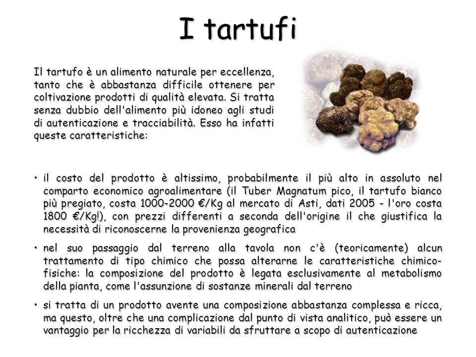 I tartufi Il tartufo è un alimento naturale per eccellenza, tanto che è abbastanza difficile ottenere per coltivazione prodotti di qualità elevata.