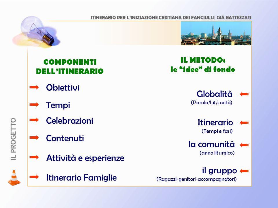 COMPONENTI DELLITINERARIO Tempi Contenuti Obiettivi Itinerario Famiglie Attività e esperienze Celebrazioni IL PROGETTO IL METODO: le idee di fondo Glo