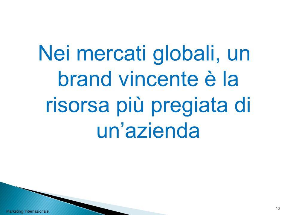 Nei mercati globali, un brand vincente è la risorsa più pregiata di unazienda Marketing Internazionale 10