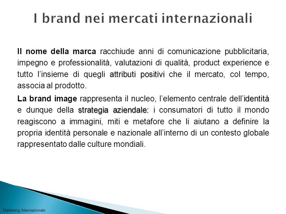 Marketing Internazionale attributi positivi Il nome della marca racchiude anni di comunicazione pubblicitaria, impegno e professionalità, valutazioni
